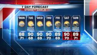 THE WEEK AHEAD: Hot, mainly dry