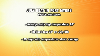July starts, ends on a hot note in Fort Myers