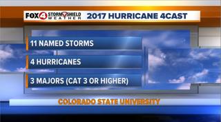 Slightly Below Average Hurricane Season Expected