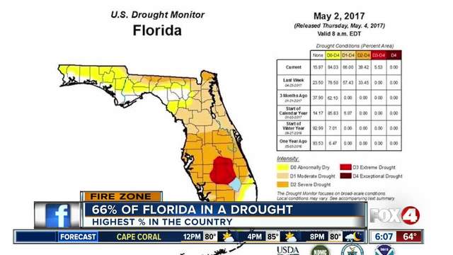 US Drought Monitor: 66% of Florida in drought