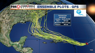 Spaghetti Plot: Tropical Weather and Pasta?