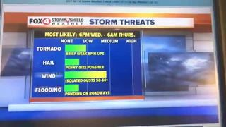 Possibility for severe weather in SWFL Wednesday