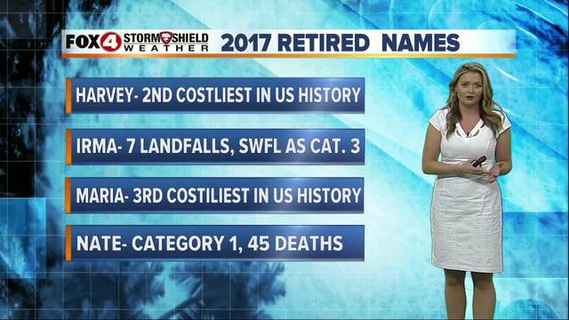 Hurricane names Harvey, Irma, Maria and Nate being retired