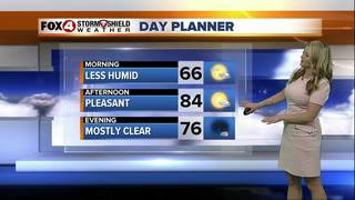 FORECAST: Slightly Lower Humidity & Sunny Skies