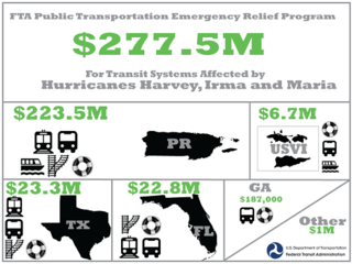 Florida's public transit gets millions from Feds