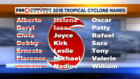 2018 Tropical Storm Names
