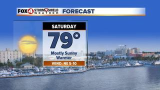 FORECAST: Chilly start to Saturday