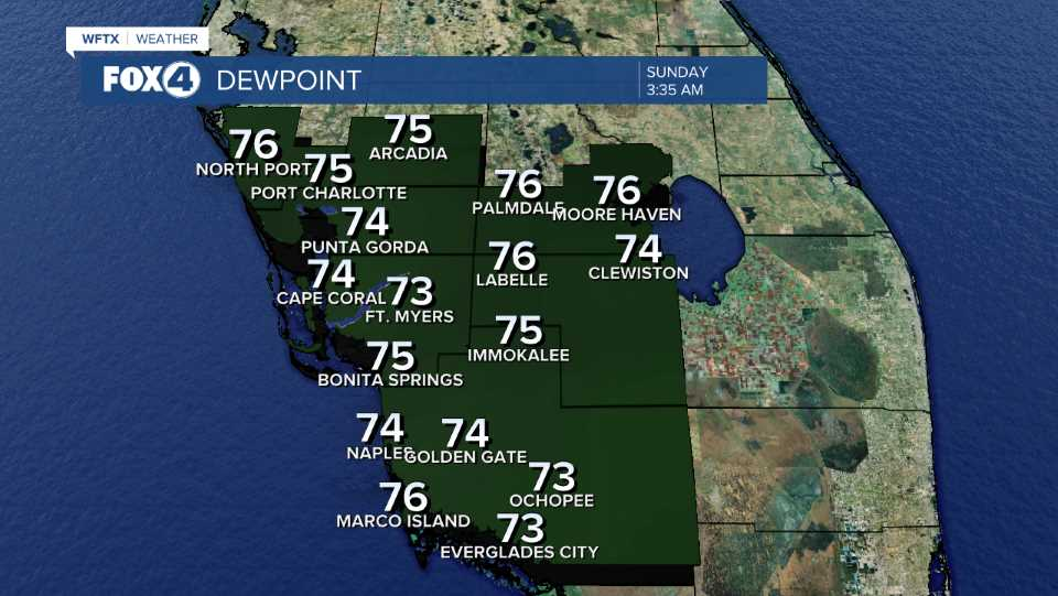 SW Florida Dew Point